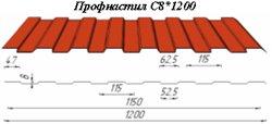 Профнастил С8*1200